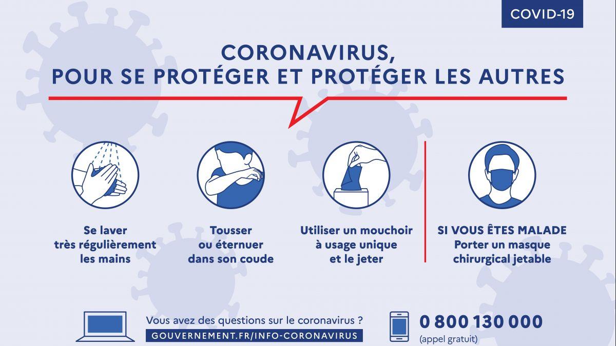 Kit de Communication c/ le Coronavirus – DISTRICT DE LA COTE D ...